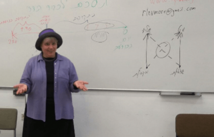 Bar Ilan Law students learn about Agunah issues